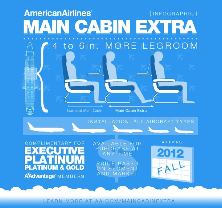 American airlines new main cabin extra seatsthe points guy for What is the difference between delta comfort and main cabin