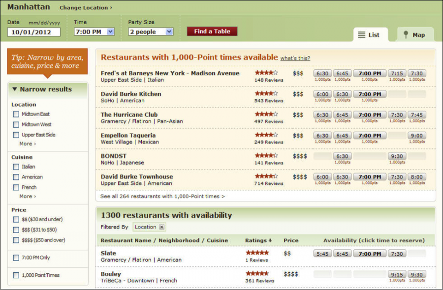 opentable points expire 2
