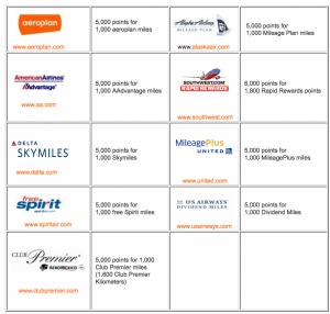 Choice airline redemption partners