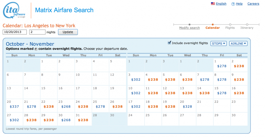 Lots of days with the $238 roundtrip fares