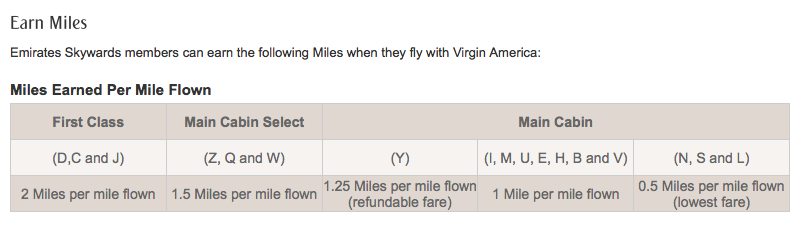 how to use frequent flyer points virgin