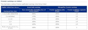 United Premier Earnings
