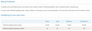 US Airways Preferred status qualification requirements.