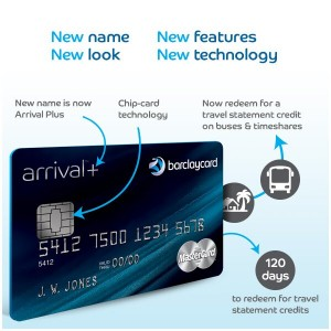 A Rundown of US Credit Cards With EMV Chip Technology