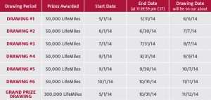 There will be drawings on the above dates for the winning LifeMiles