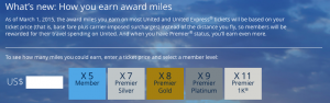 United Revenue Mileage