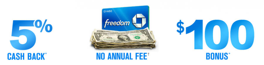 Chase freedom banner