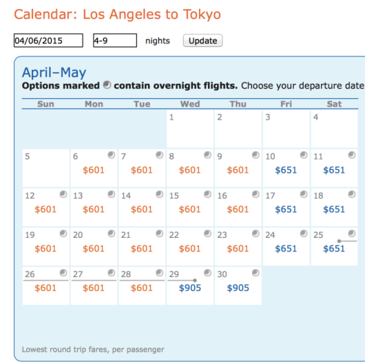 Orbitz Japan Vacation Packages: Deal Alert: Cheap Flights To Tokyo For $600 Roundtrip