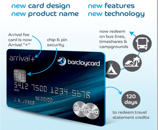 Features of the Barclaycard Arrival Plus.